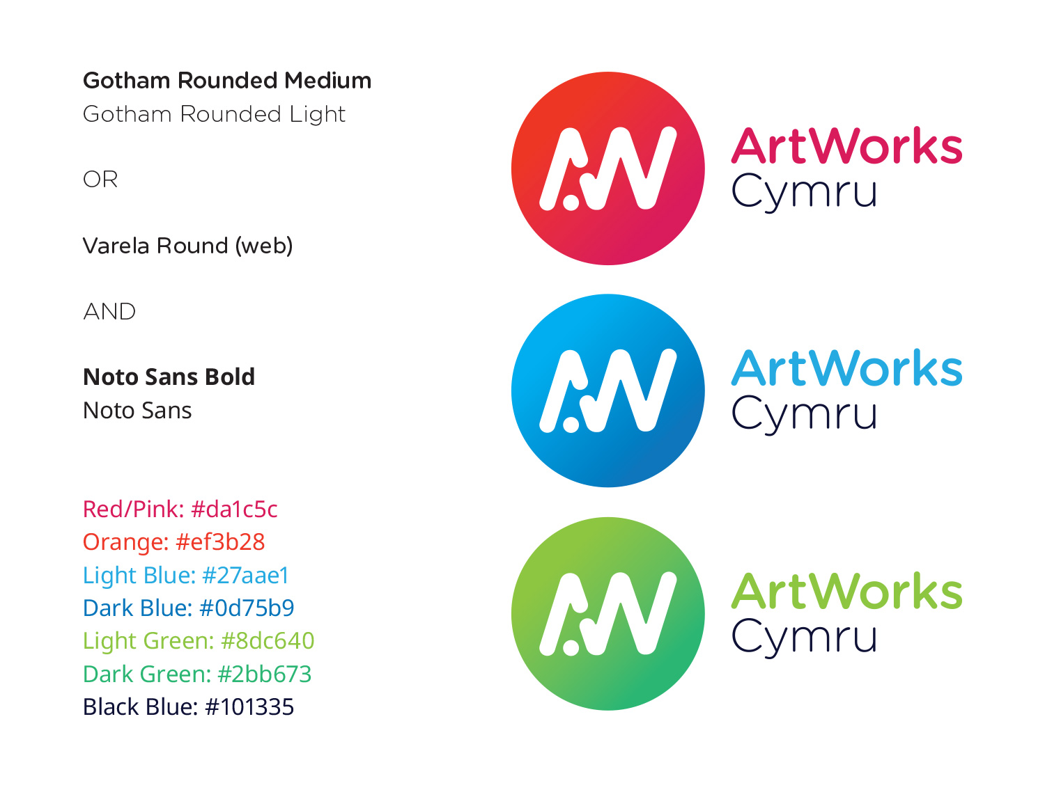 ArtWorks Cymru Logo and Branding Guidelines